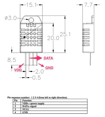 datasheets_sensors_temperature_dht22_pdf