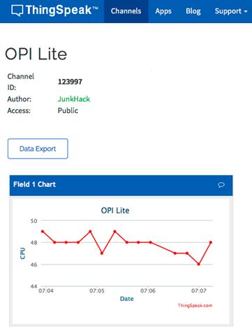 OPI_Lite_-_ThingSpeak