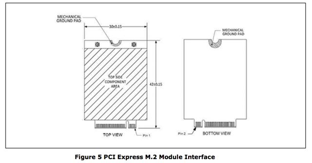 LN930_M_2_Hardware_User_Guide 3